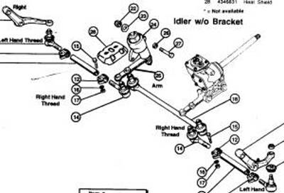 124STEERA fiat spider parts 1977 fiat 124 spider fuse box diagram at gsmx.co