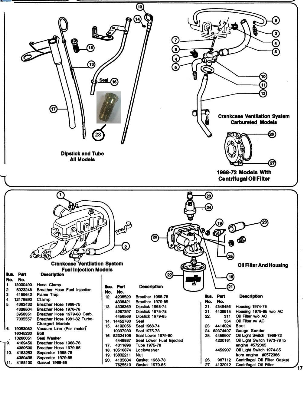 fiat spider crankcase ventiliation dip stick