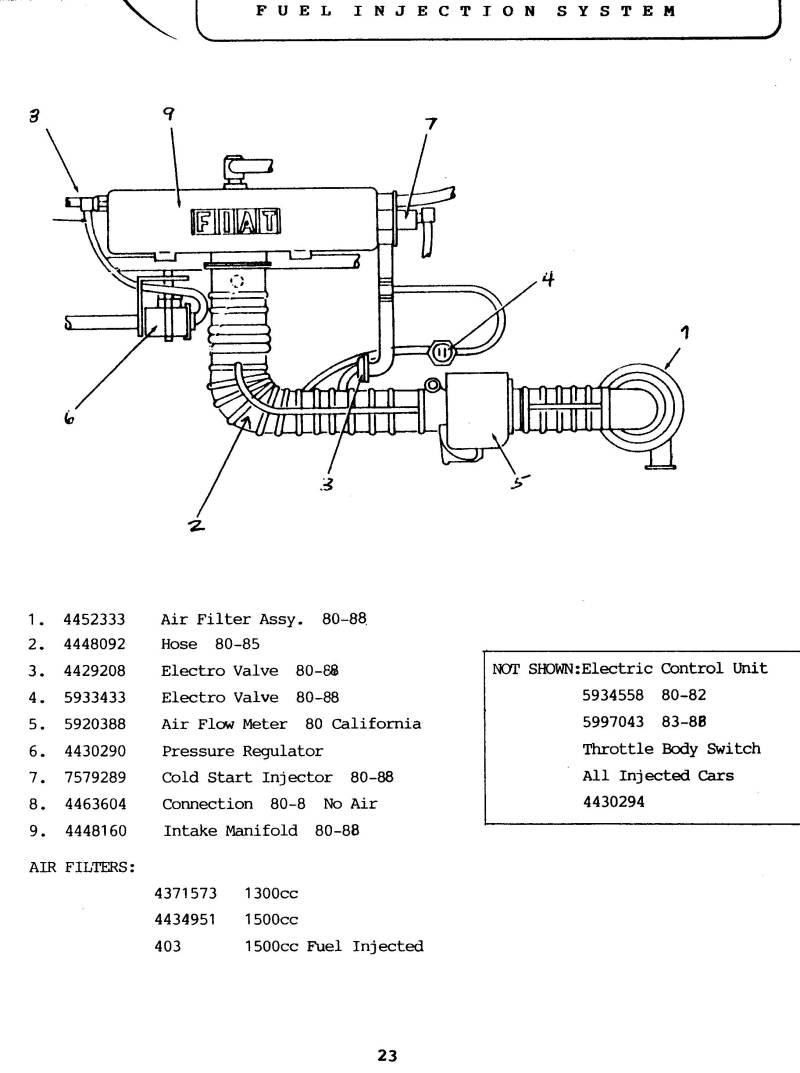 Fait X1 9 Fuel Injection Pump Carburetor Pressure Regulator Fiat Diagram